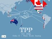 TPP : de nombreux produits ne seront plus taxés