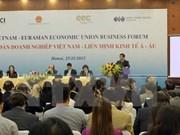 Forum d'entreprises Vietnam-Union économique eurasiatique