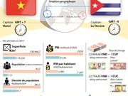 Relations Vietnam - Cuba : un symbole de l'époque