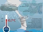 [Infographie] Evolutions du changement climatique au Vietnam