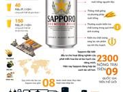 Sapporo développera ses activités au Vietnam