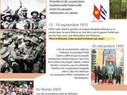 Les visites au Vietnam du leader cubain Fidel Castro