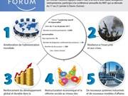Cinq questions à être discutées au Forum économique mondial 2017