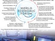 Forum économique mondial (WEF) et ses relations avec le Vietnam