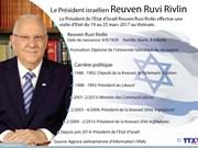 Biographie du Président israélien Reuven Ruvi Rivlin