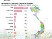 Les crues font plus de 41 M $ de dégâts dans les provinces montagneuses septentrionales