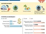 Vân Dôn aménagé en zone administrative et économique spéciale