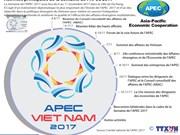 Activités principales de la Semaine de l'APEC 2017