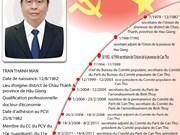 Membre du Secrétariat du CC du PCV du 12e mandat Tran Thanh Man