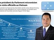 Le président du Parlement micronésien  en visite officielle au Vietnam