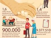Le Vietnam veille au soin des personnes âgées