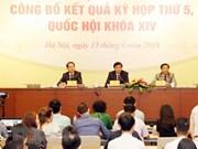 La 5e session de l'Assemblée nationale passe des interventions aux débats
