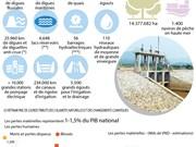 Le Vietnam oeuvre pour lutter contre les calamités naturelles