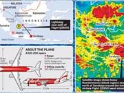 Avion d'AirAsia disparu : les recherches reprennent