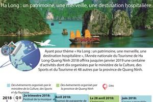 Ha Long : un patrimoine, une merveille, une destination hospitalière
