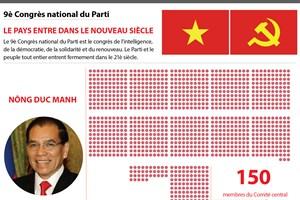 [Infographie] 9è Congrès national du Parti : Le pays entre dans le nouveau siècle
