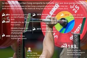 Le dynamophile Le Van Cong remporte la médaille d'or aux Jeux paralympiques