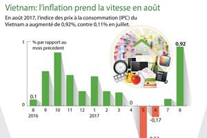 Vietnam: l'inflation prend la vitesse en août