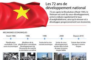 [Infographie] Les 72 ans de développement national
