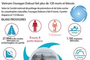 [Infographie] L'ouragan Doksuri fait plus de 120 morts et blessés au Vietnam
