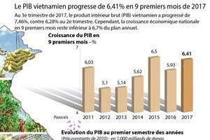 Le PIB vietnamien progresse de 6,41% en 9 premiers mois de 2017