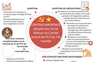 Le 6e Plénum du Comité central du PCV du 12e mandat