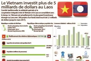 Le Vietnam investit plus de 5 milliards de dollars au Laos
