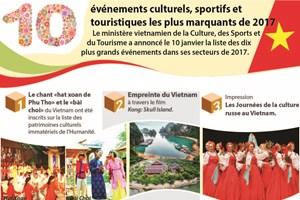 Les 10 événements culturels, sportifs et touristiques de 2017