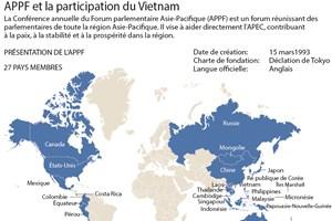 L'APPF et la participation du Vietnam