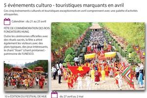 5 événements culturo - touristiques marquants en avril