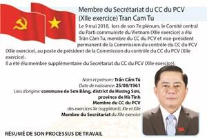 Membre du Secrétariat du CC du PCV (XIIe exercice) Tran Cam Tu
