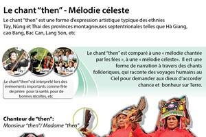"""Le chan """"then""""- Mélodie céleste"""